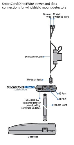 DirectSCLiveConnections escort live direct wire ci apple for 9500ci & beltronics sti r plus escort power cord wiring diagram at bakdesigns.co